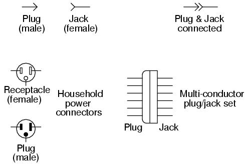 lessons in electric circuits volume v (reference) chapter 9  connected wires schematic symbol #13