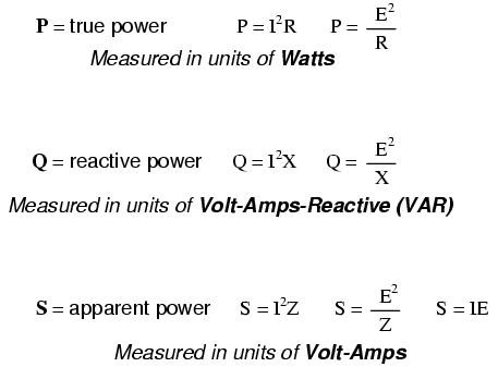 Resonant Response Of Rlc Circuits furthermore AC impedance v2 1 1 in addition 12ax7 Tube Datasheet besides How To Calculate Value Of Resistor For LED Circuits furthermore UNPh30 1. on series and parallel ac circuits