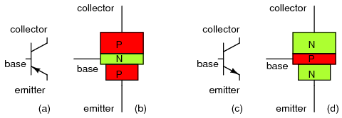 03071 lessons in electric circuits volume iii (semiconductors PNP Transistor Diagram at mifinder.co