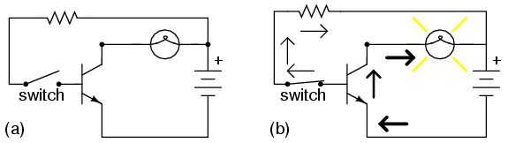 lessons in electric circuits volume iii semiconductors chapter 4 rh ibiblio org Transistor Switch Circuit Diagram NPN Transistor as Switch