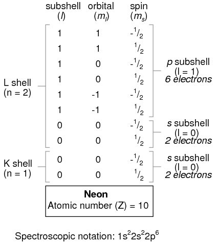 Lessons In Electric Circuits Volume Iii Semiconductors Chapter 2