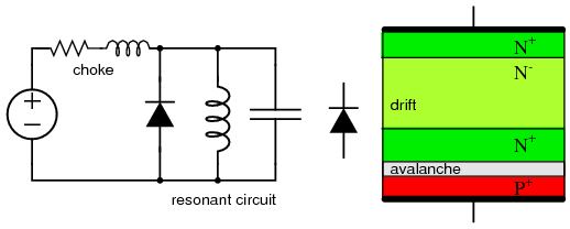 lessons in electric circuits volume iii (semiconductors) chapter 3 Diode Broken impatt diode oscillator circuit and heavily doped p and n layers