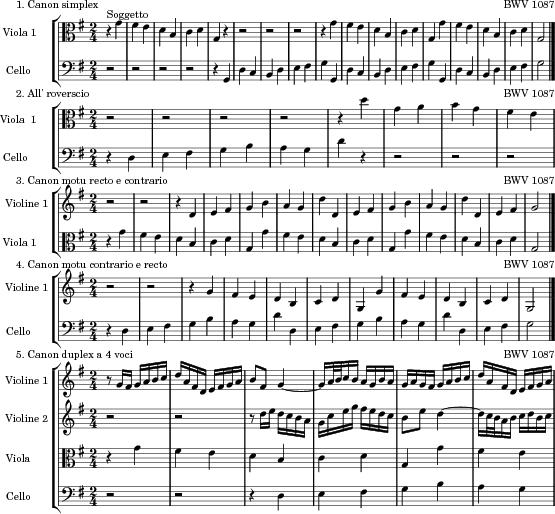 Bach Bwv 1001 Presto Guitar Pdf Sheet
